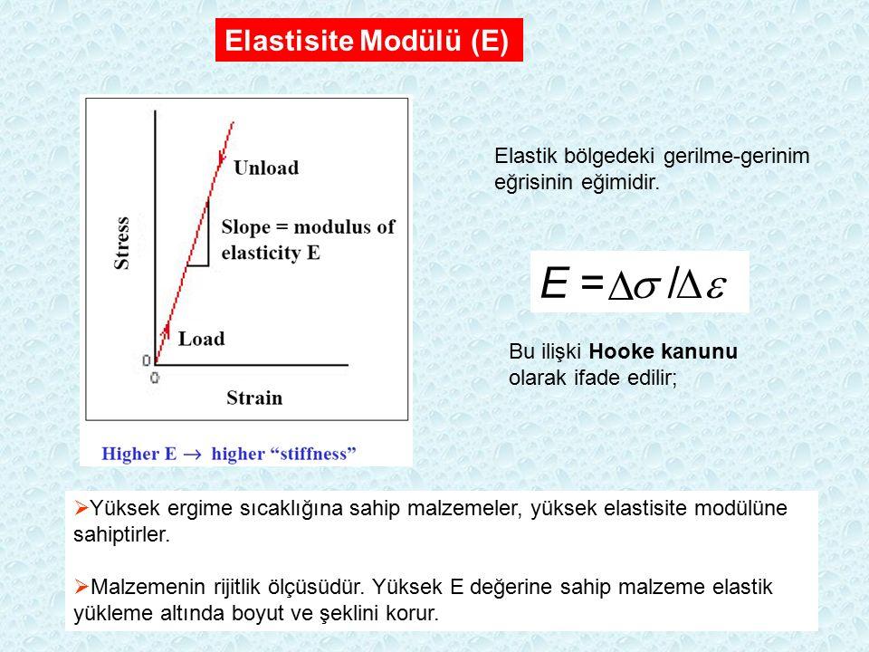E =  /    Elastisite Modülü (E)