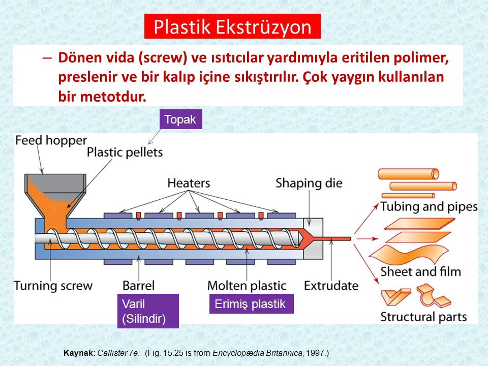 Plastik Ekstrüzyon
