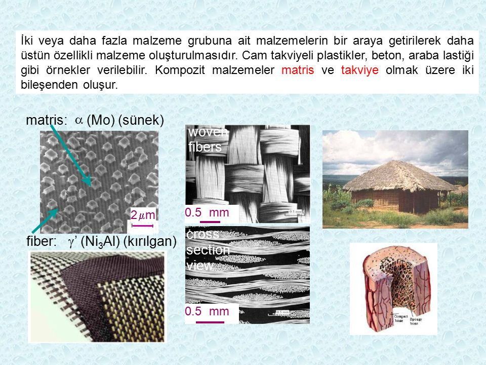 matris: a (Mo) (sünek) fiber: g ' (Ni3Al) (kırılgan) woven fibers