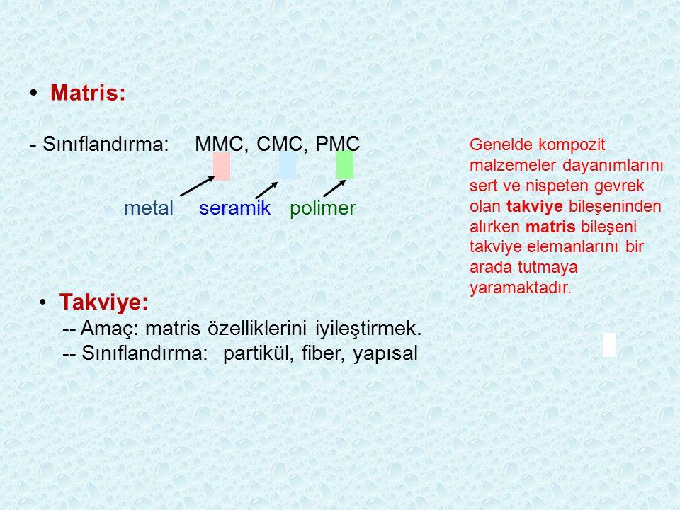 • Matris: • Takviye: - Sınıflandırma: MMC, CMC, PMC metal seramik