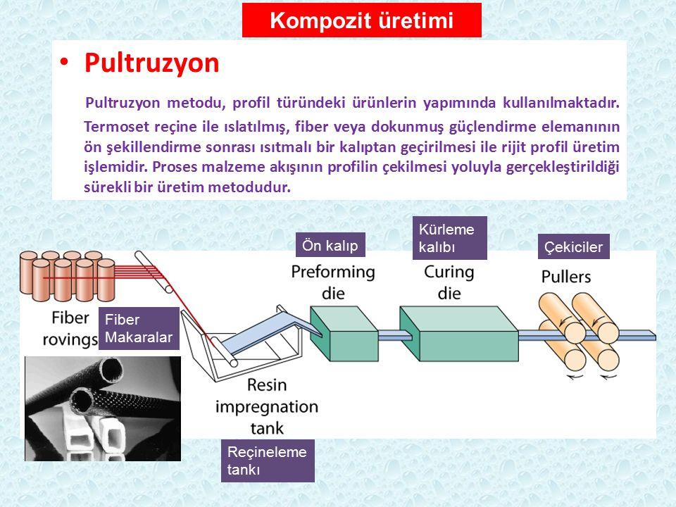 Kompozit üretimi Pultruzyon.