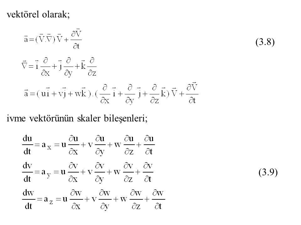 vektörel olarak; (3.8) ivme vektörünün skaler bileşenleri; (3.9)
