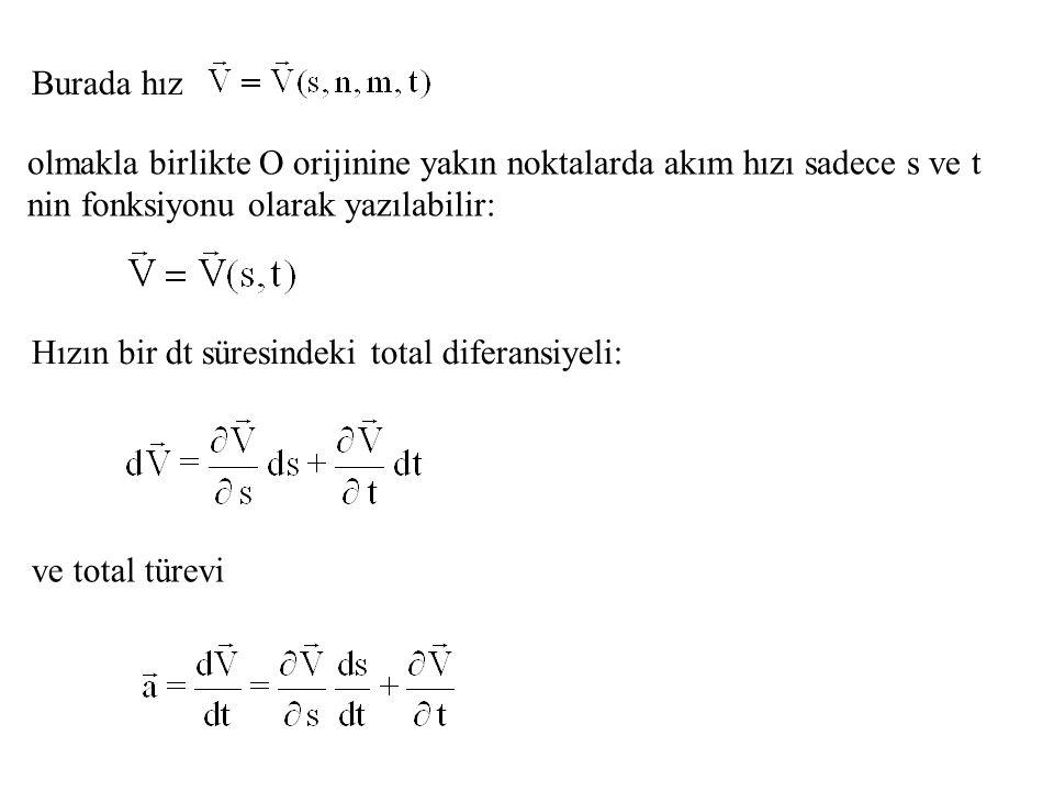Burada hız olmakla birlikte O orijinine yakın noktalarda akım hızı sadece s ve t nin fonksiyonu olarak yazılabilir: