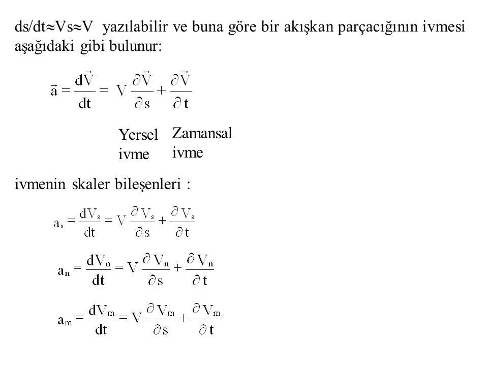 ds/dtVsV yazılabilir ve buna göre bir akışkan parçacığının ivmesi aşağıdaki gibi bulunur: