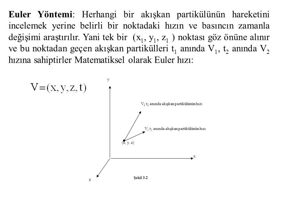 Euler Yöntemi: Herhangi bir akışkan partikülünün hareketini incelemek yerine belirli bir noktadaki hızın ve basıncın zamanla değişimi araştırılır. Yani tek bir (x1, y1, z1 ) noktası göz önüne alınır ve bu noktadan geçen akışkan partikülleri t1 anında V1, t2 anında V2 hızına sahiptirler Matematiksel olarak Euler hızı: