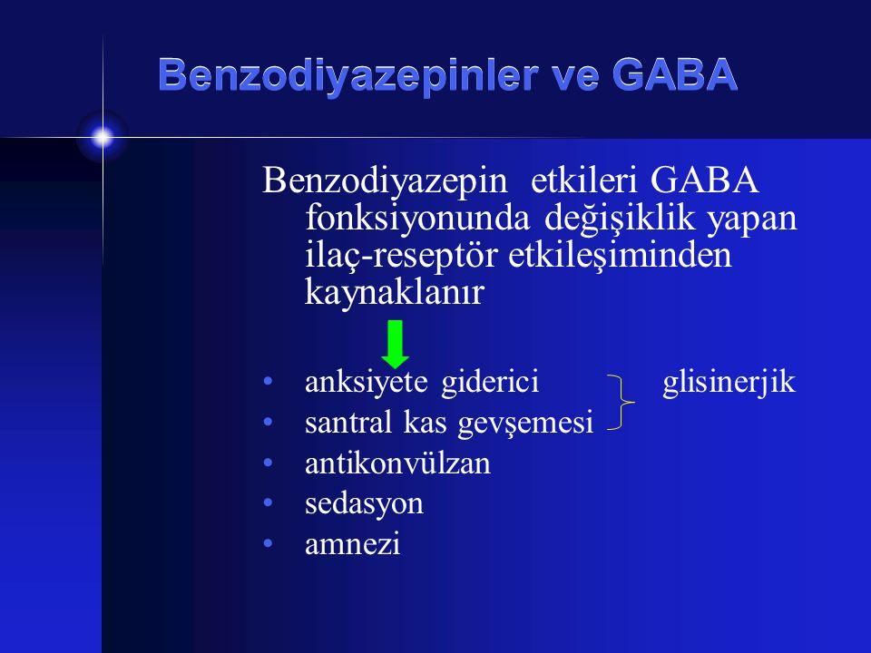 Benzodiyazepinler ve GABA