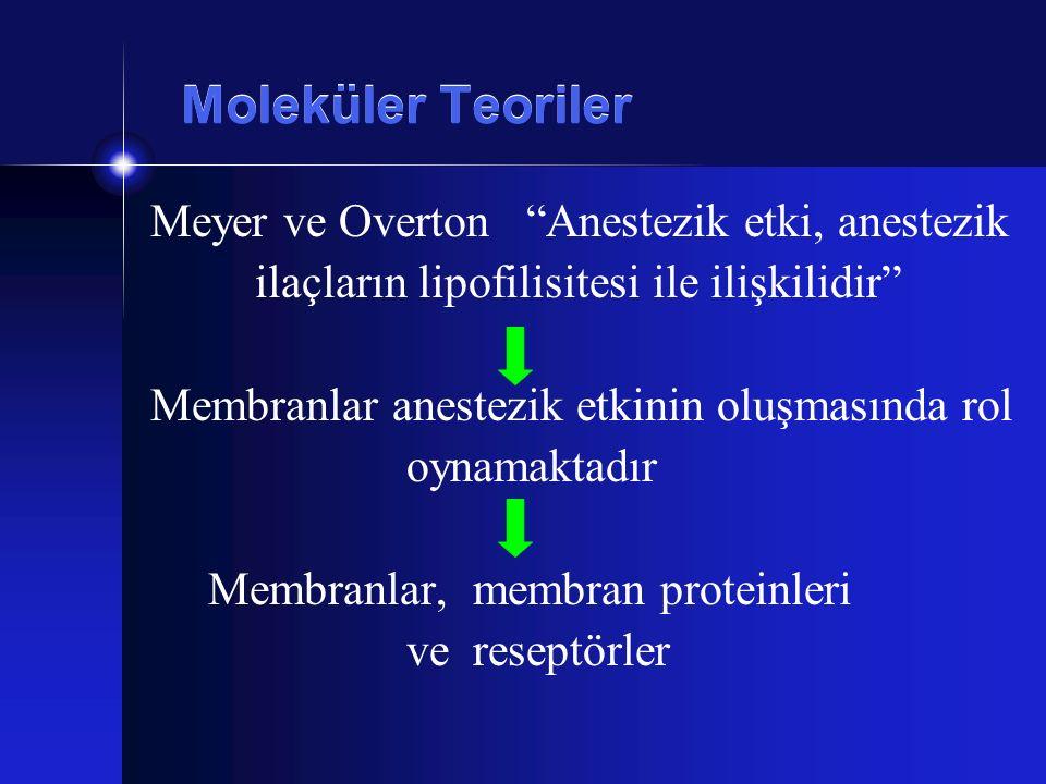Moleküler Teoriler Meyer ve Overton Anestezik etki, anestezik