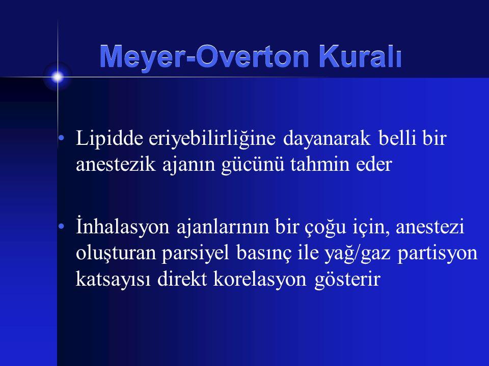 Meyer-Overton Kuralı Lipidde eriyebilirliğine dayanarak belli bir anestezik ajanın gücünü tahmin eder.