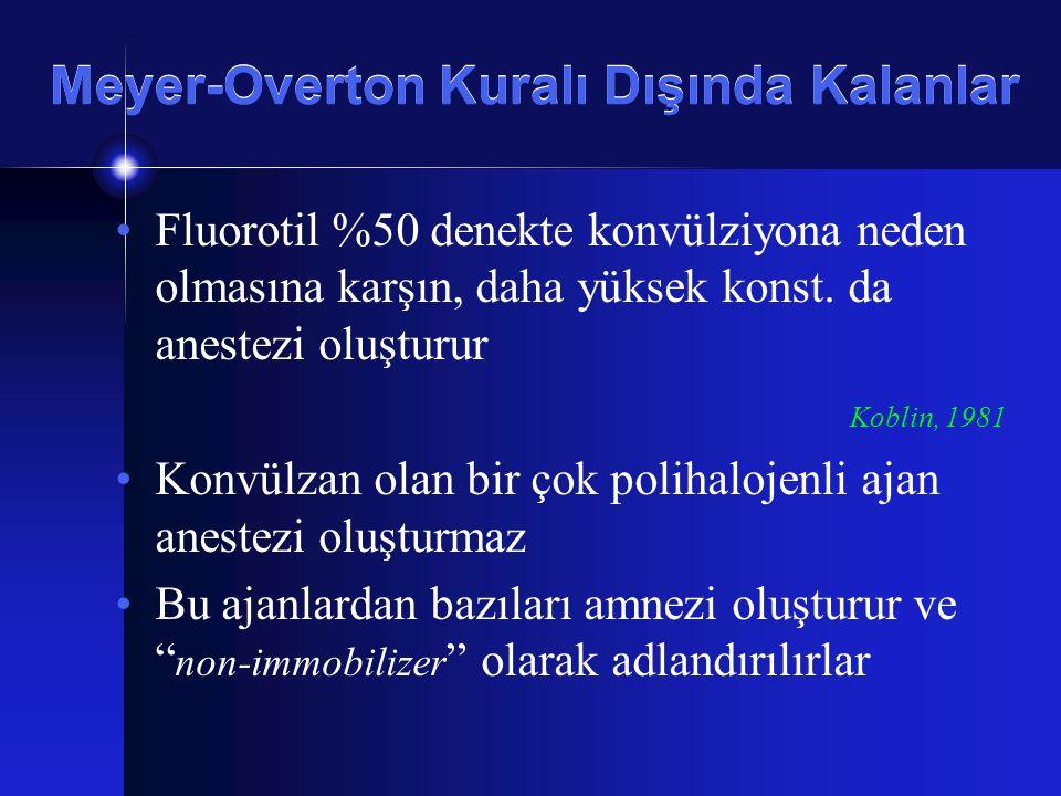 Meyer-Overton Kuralı Dışında Kalanlar