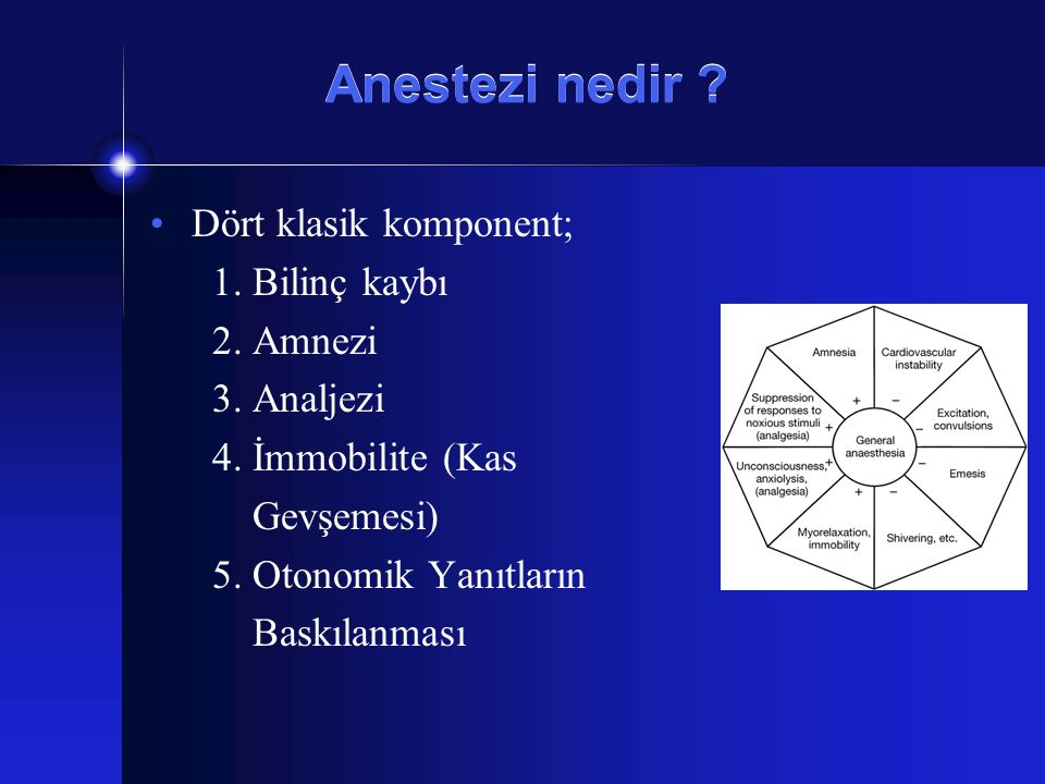 Anestezi nedir Dört klasik komponent; 1. Bilinç kaybı 2. Amnezi