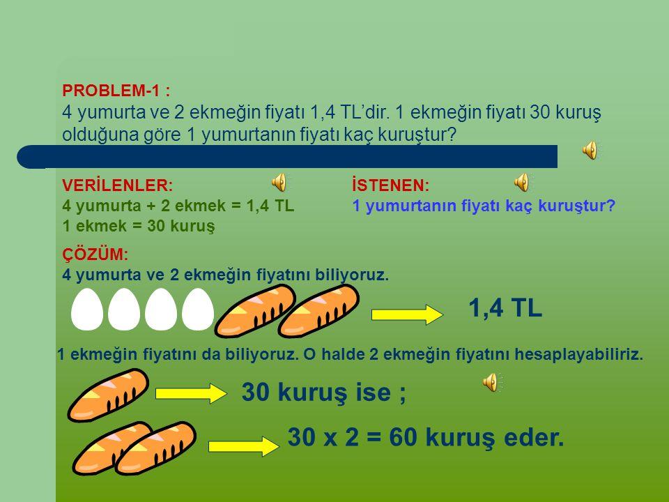 1,4 TL 30 kuruş ise ; 30 x 2 = 60 kuruş eder.