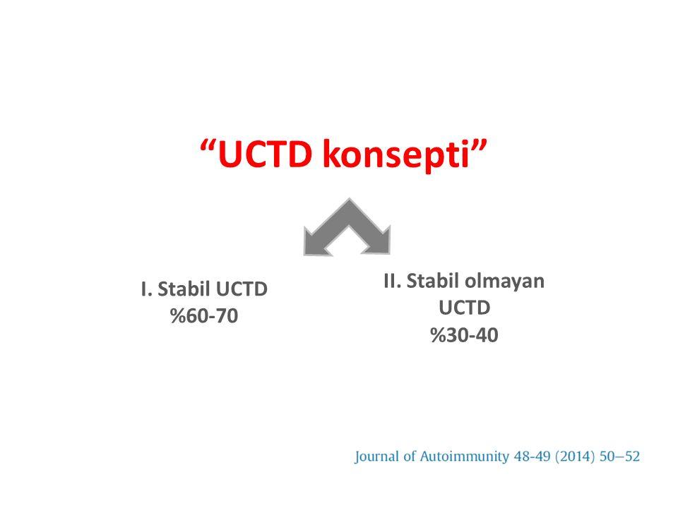 UCTD konsepti I. Stabil UCTD II. Stabil olmayan UCTD %60-70 %30-40