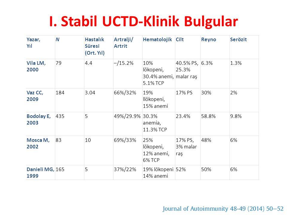 I. Stabil UCTD-Klinik Bulgular