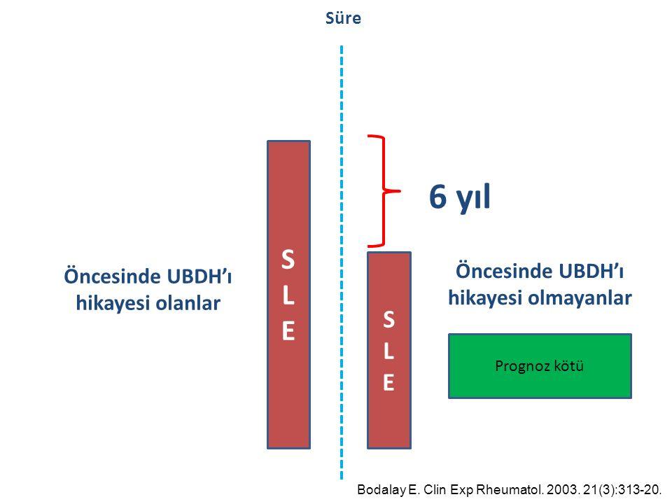 Öncesinde UBDH'ı hikayesi olmayanlar Öncesinde UBDH'ı hikayesi olanlar