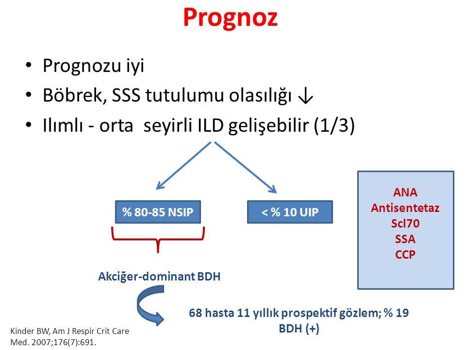 68 hasta 11 yıllık prospektif gözlem; % 19 BDH (+)