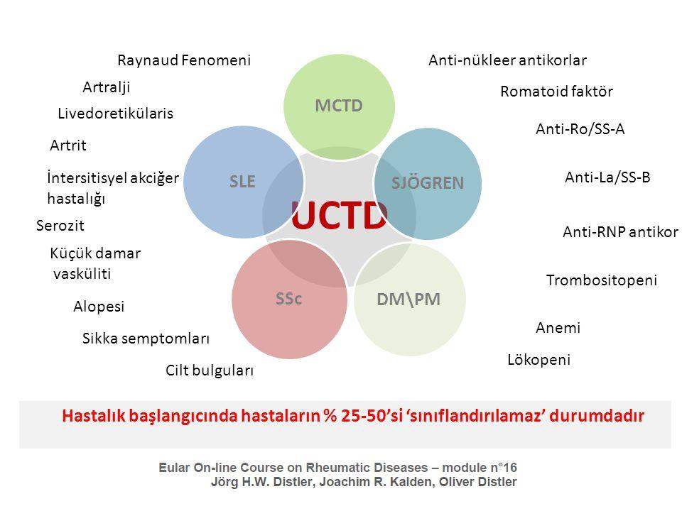 UCTD MCTD SLE SJÖGREN SSc DM\PM