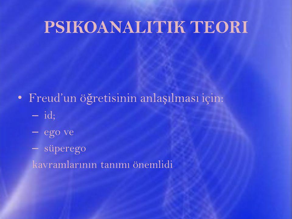 PSIKOANALITIK TEORI Freud'un öğretisinin anlaşılması için: id; ego ve