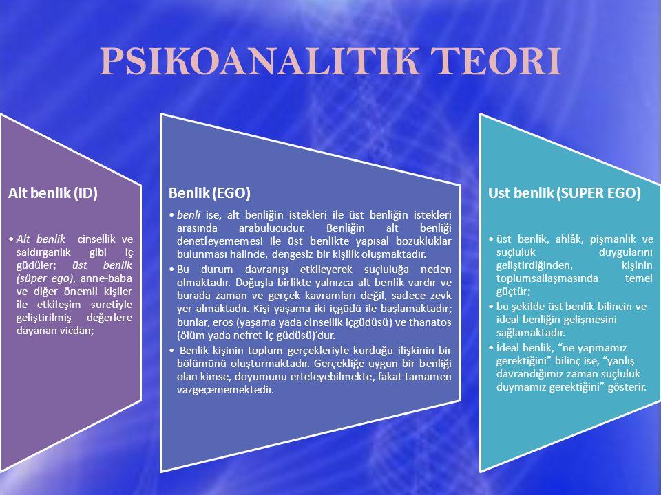 PSIKOANALITIK TEORI Alt benlik (ID)