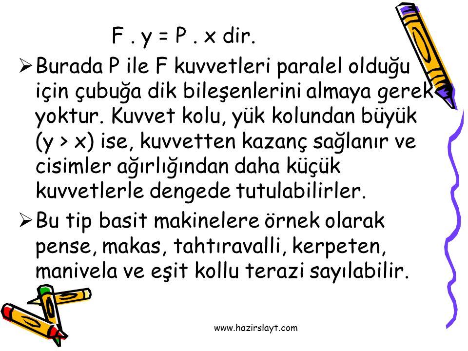 F . y = P . x dir.