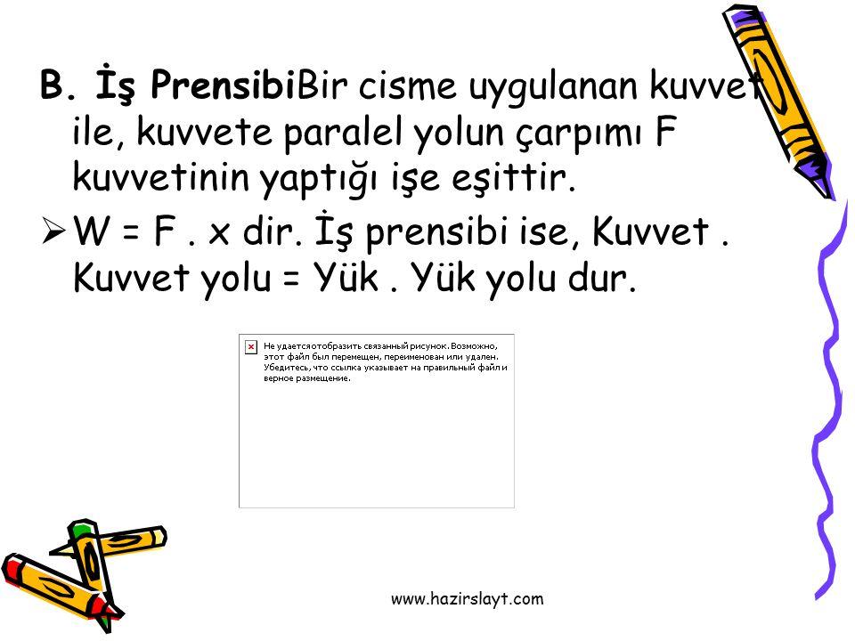 B. İş PrensibiBir cisme uygulanan kuvvet ile, kuvvete paralel yolun çarpımı F kuvvetinin yaptığı işe eşittir.