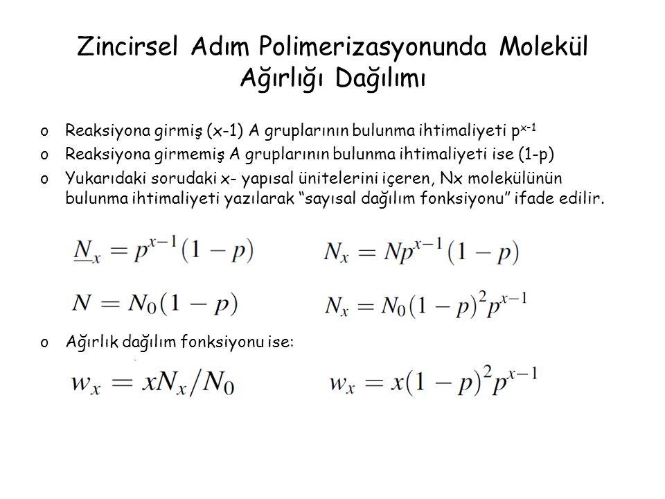 Zincirsel Adım Polimerizasyonunda Molekül Ağırlığı Dağılımı
