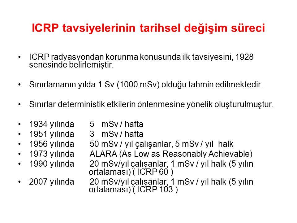 ICRP tavsiyelerinin tarihsel değişim süreci