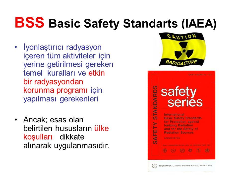 BSS Basic Safety Standarts (IAEA)