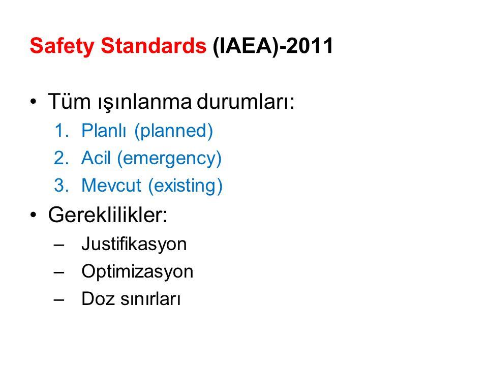Safety Standards (IAEA)-2011