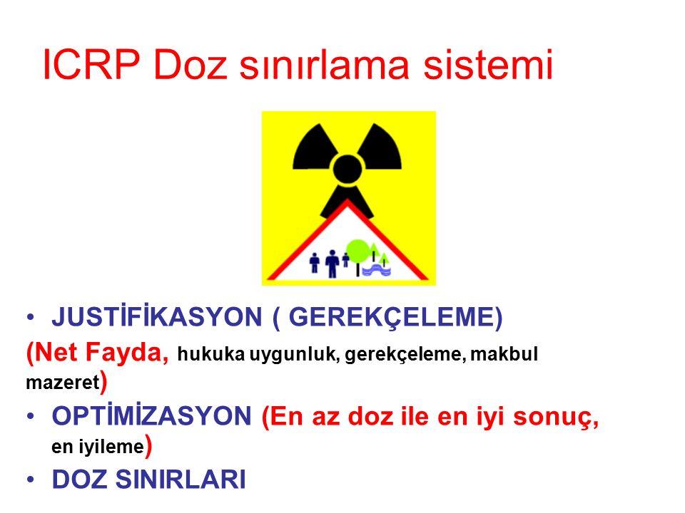 ICRP Doz sınırlama sistemi