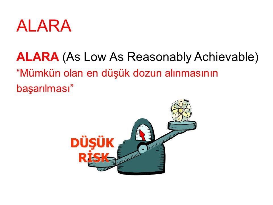 ALARA ALARA (As Low As Reasonably Achievable) DÜŞÜK RİSK