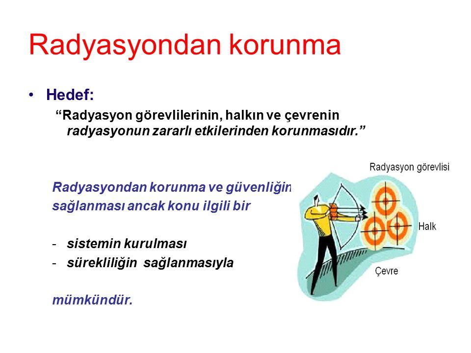 Radyasyondan korunma Hedef: