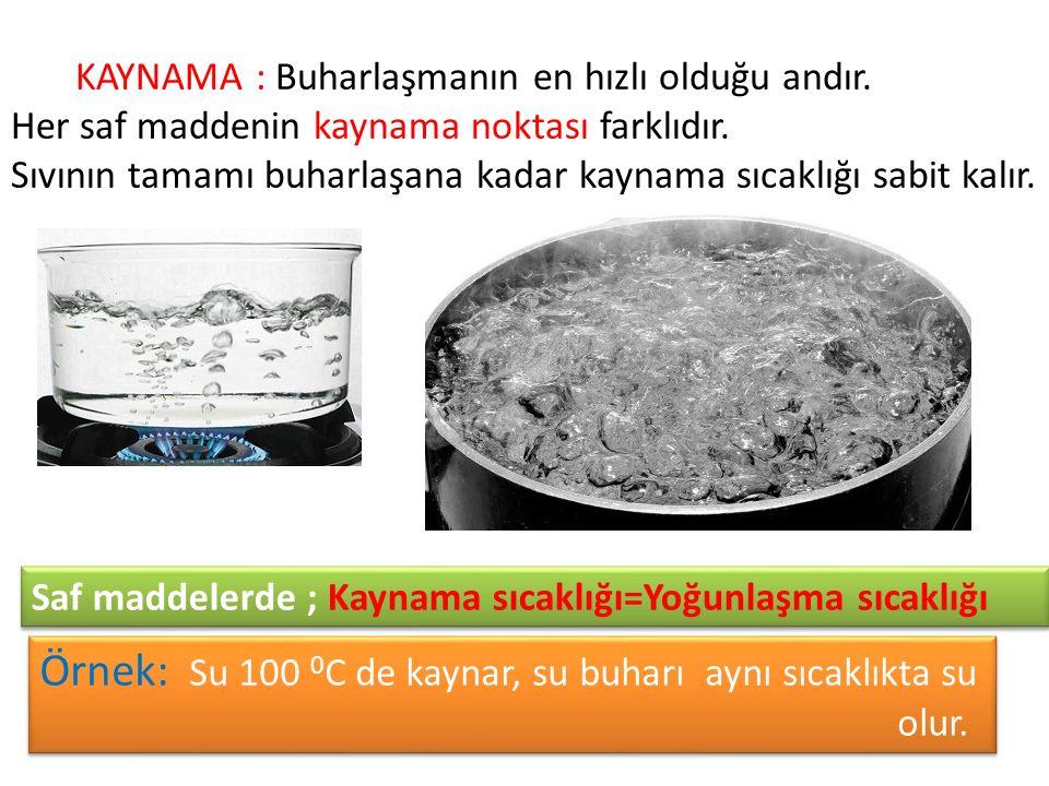 Örnek: Su 100 0C de kaynar, su buharı aynı sıcaklıkta su olur.