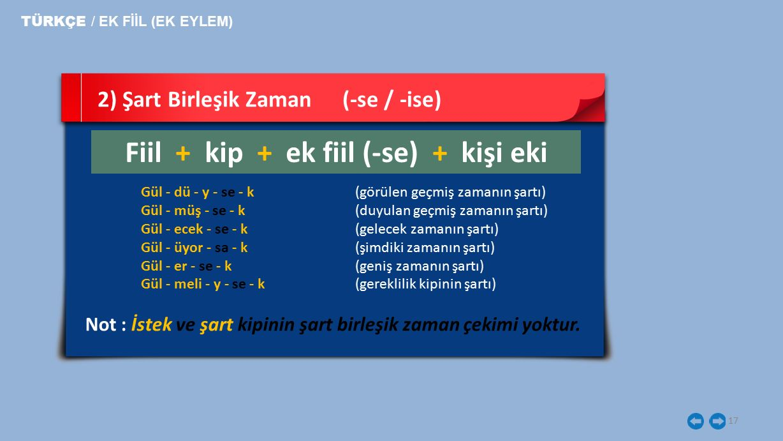 Fiil + kip + ek fiil (-se) + kişi eki
