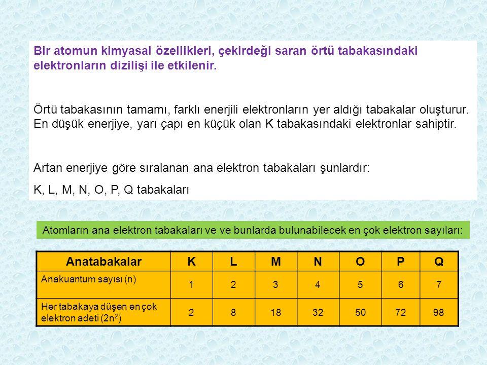 Artan enerjiye göre sıralanan ana elektron tabakaları şunlardır: