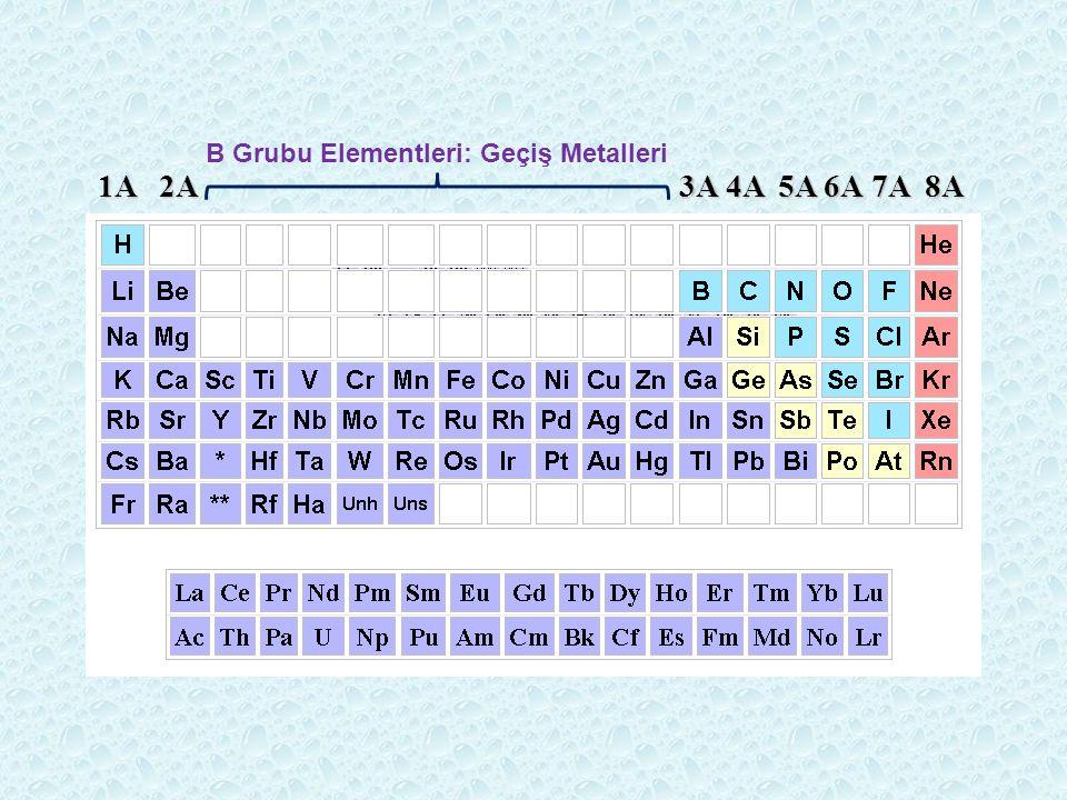 B Grubu Elementleri: Geçiş Metalleri