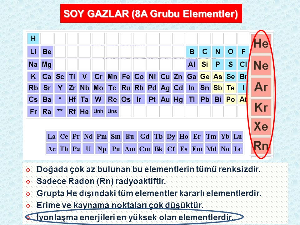 SOY GAZLAR (8A Grubu Elementler)