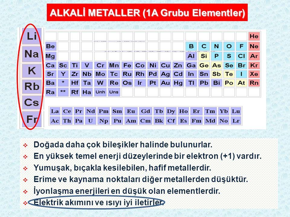 ALKALİ METALLER (1A Grubu Elementler)