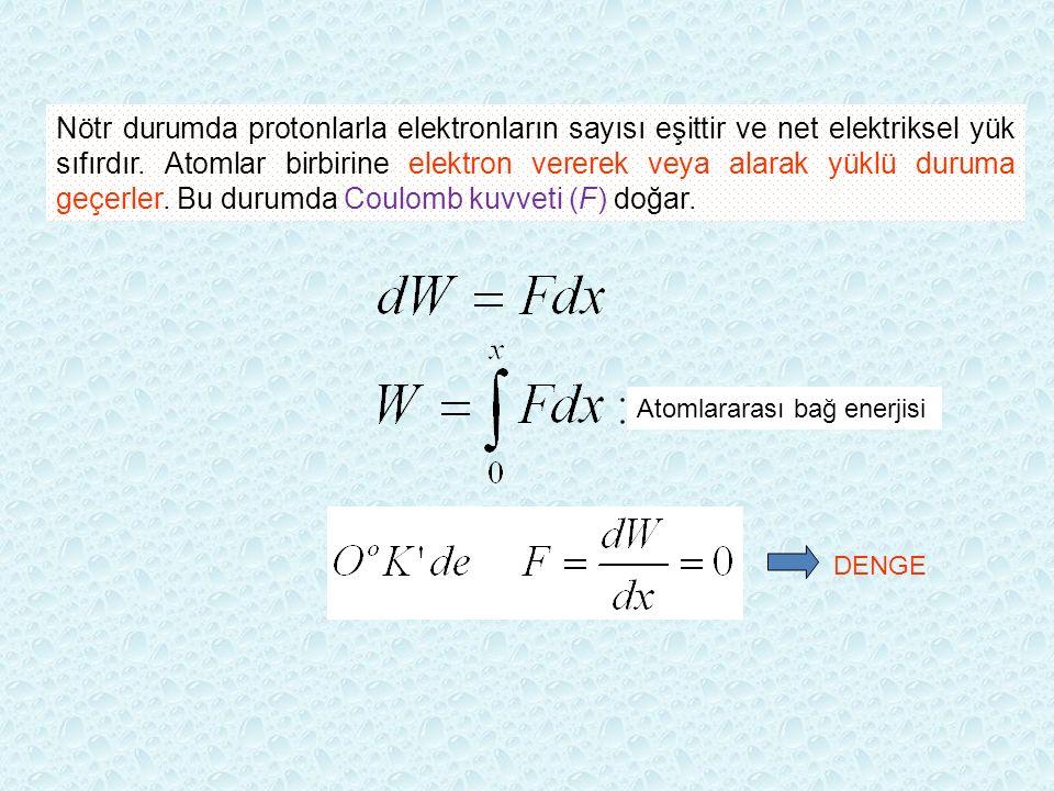 Nötr durumda protonlarla elektronların sayısı eşittir ve net elektriksel yük sıfırdır. Atomlar birbirine elektron vererek veya alarak yüklü duruma geçerler. Bu durumda Coulomb kuvveti (F) doğar.