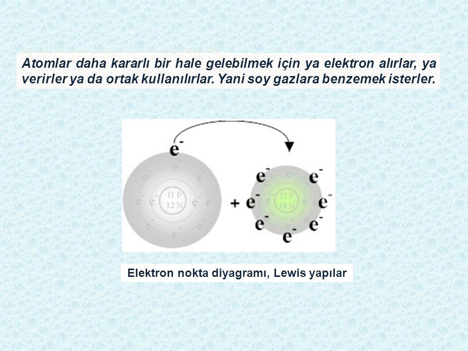 Elektron nokta diyagramı, Lewis yapılar