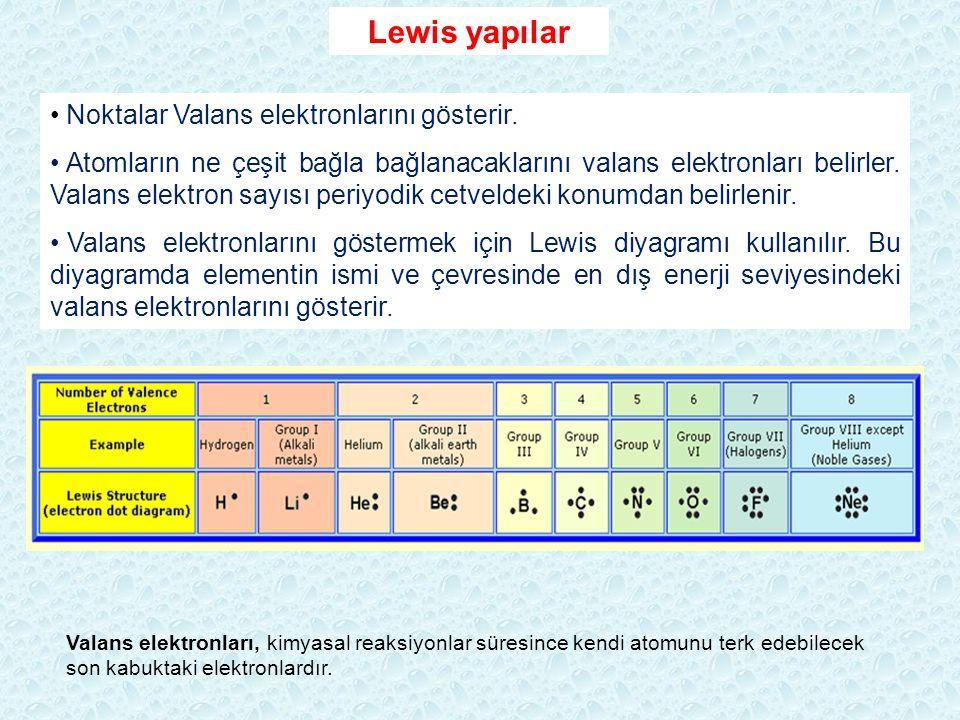 Lewis yapılar Noktalar Valans elektronlarını gösterir.