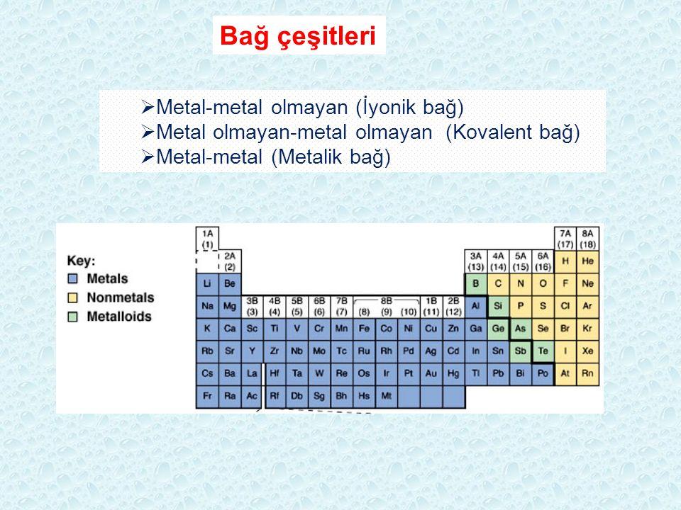 Bağ çeşitleri Metal-metal olmayan (İyonik bağ)