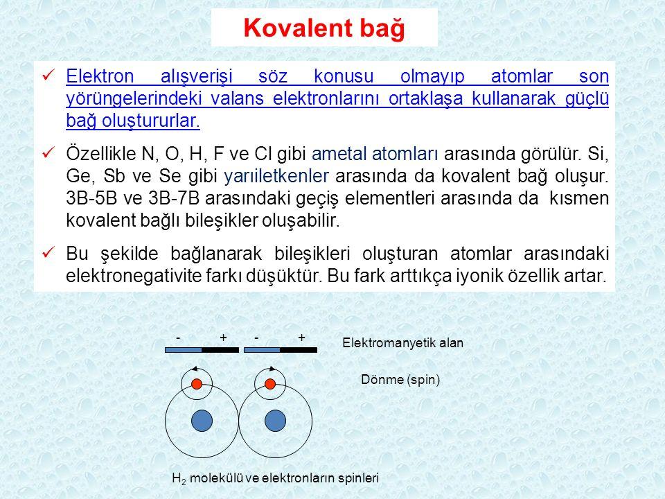 H2 molekülü ve elektronların spinleri
