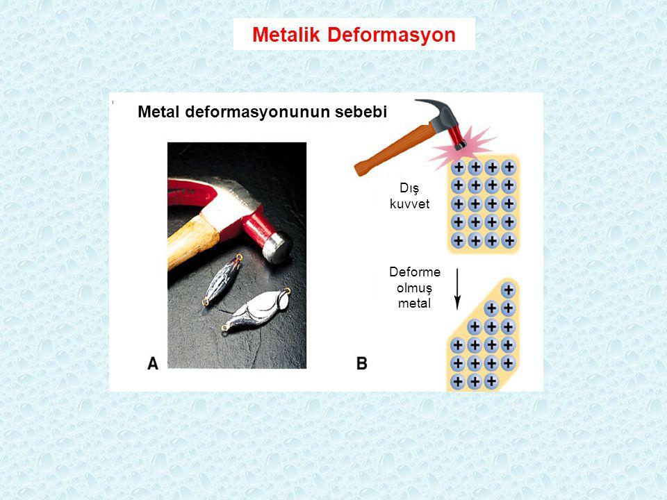 Metal deformasyonunun sebebi