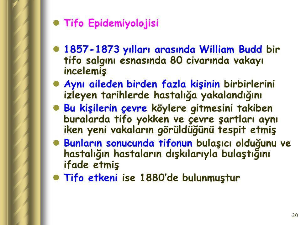 Tifo Epidemiyolojisi 1857-1873 yılları arasında William Budd bir tifo salgını esnasında 80 civarında vakayı incelemiş.
