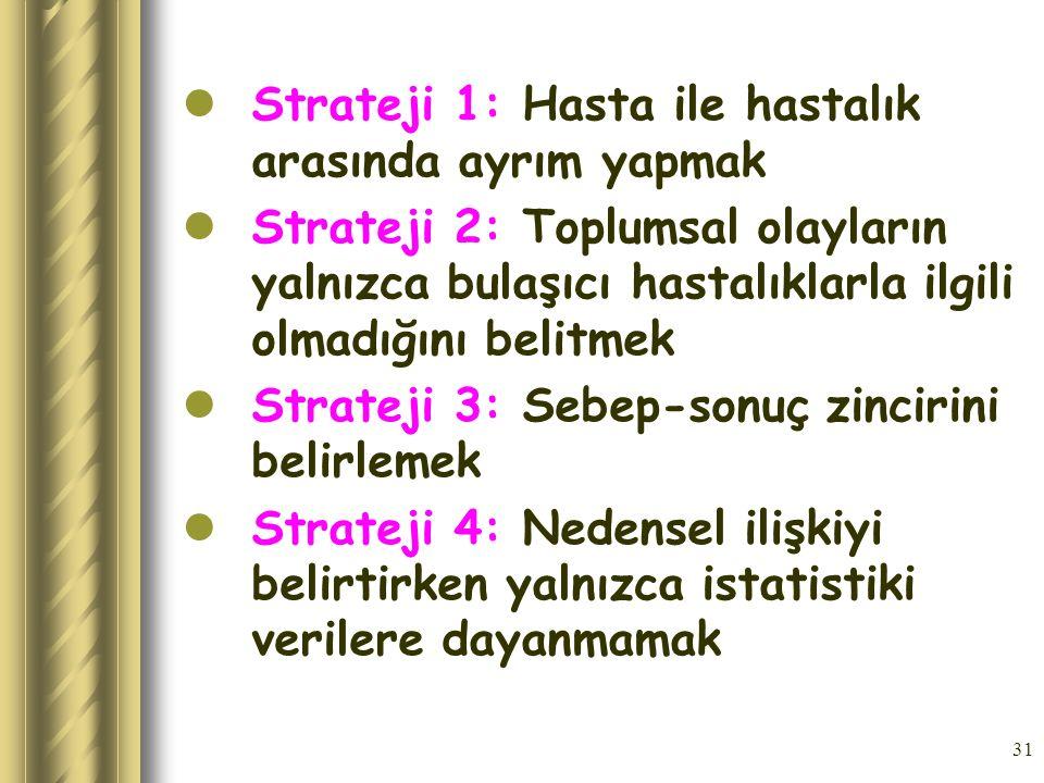 Strateji 1: Hasta ile hastalık arasında ayrım yapmak