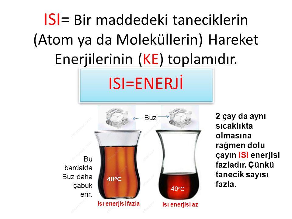 ISI= Bir maddedeki taneciklerin (Atom ya da Moleküllerin) Hareket Enerjilerinin (KE) toplamıdır. ISI=ENERJİ
