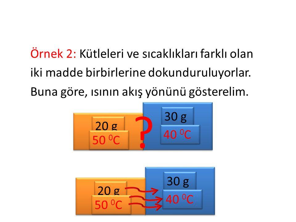 Örnek 2: Kütleleri ve sıcaklıkları farklı olan iki madde birbirlerine dokunduruluyorlar. Buna göre, ısının akış yönünü gösterelim.