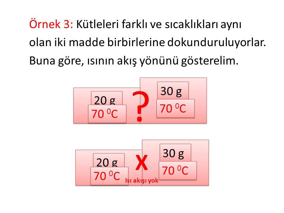 Örnek 3: Kütleleri farklı ve sıcaklıkları aynı olan iki madde birbirlerine dokunduruluyorlar. Buna göre, ısının akış yönünü gösterelim.