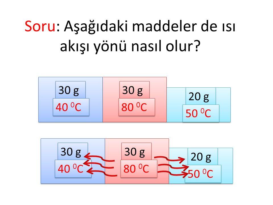 Soru: Aşağıdaki maddeler de ısı akışı yönü nasıl olur