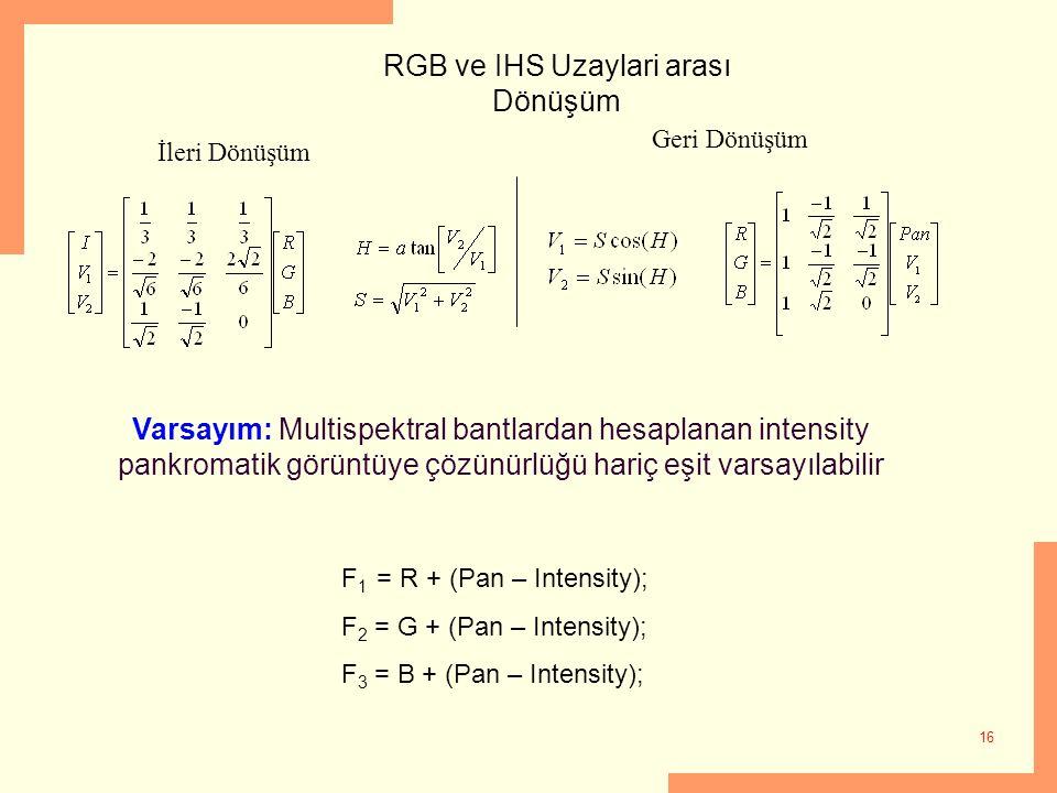 RGB ve IHS Uzaylari arası Dönüşüm